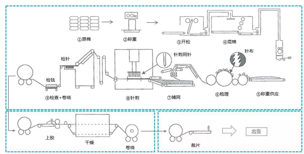 电路 电路图 电子 原理图 1047_533